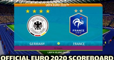 PES 2017   OFFICIAL EURO 2020 SCOREBOARD   CONVERTED FROM PES 2020   DOWNLOAD & INSTALL